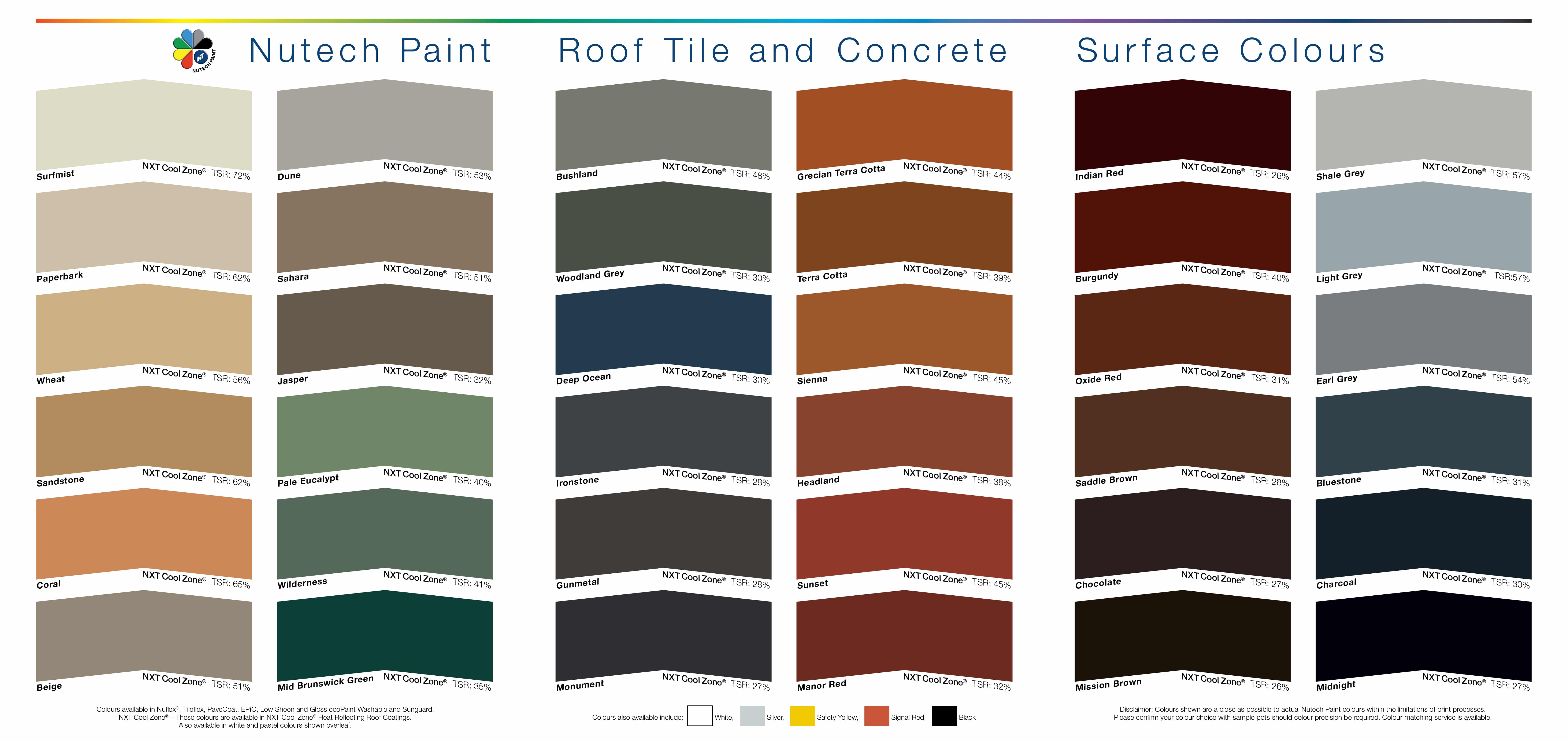 Colour Chart From Nutech Paint For Your Roof Brisco Roofing
