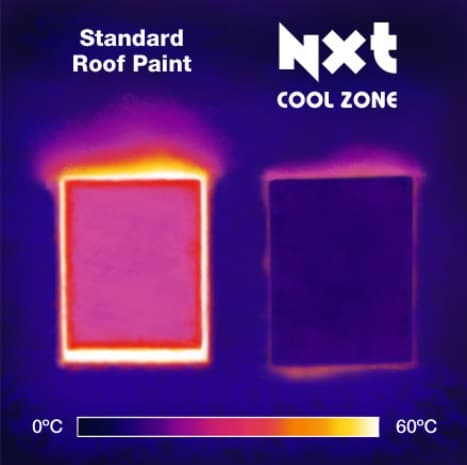 Nutech NXT Cool Zone Diagram